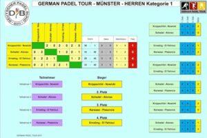 GPT Padel Turnier